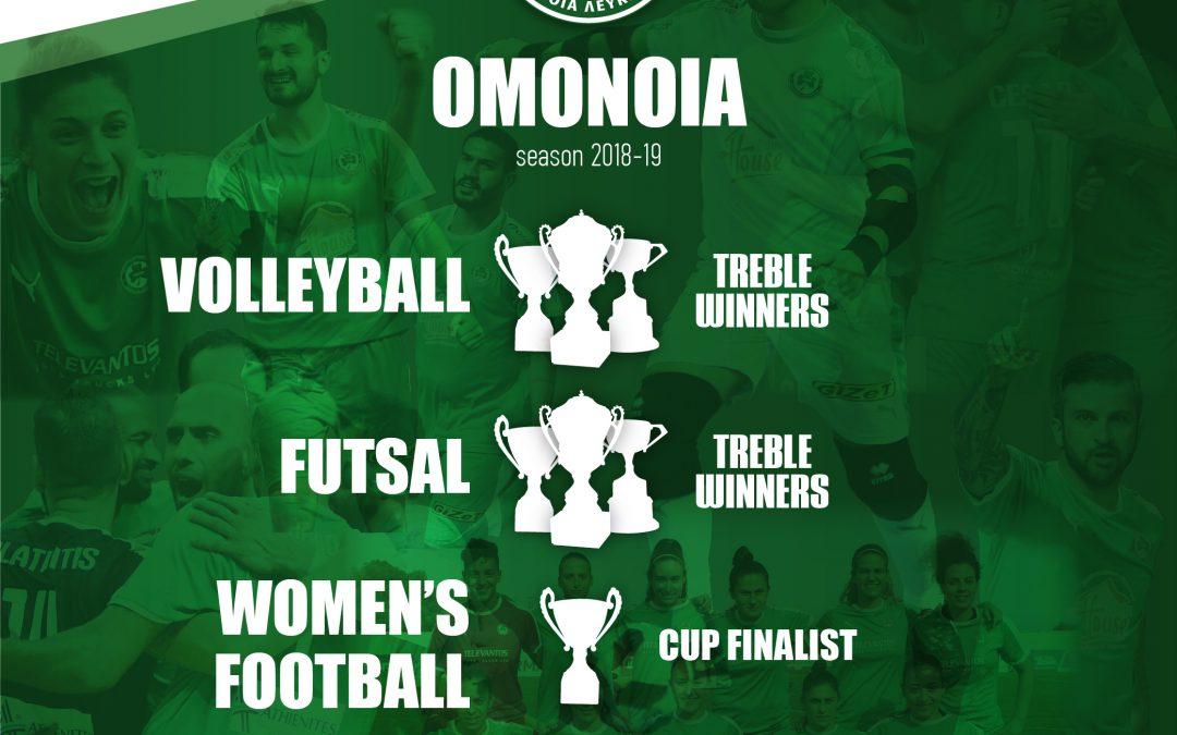 Φανταστική και απόλυτα επιτυχημένη η χρονιά για τα αθλητικά τμήματα του Συλλόγου μας!