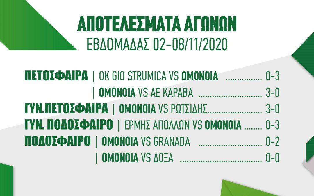 Ο απολογισμός των τμημάτων της ΟΜΟΝΟΙΑΣ για την εβδομάδα 02-08/11.