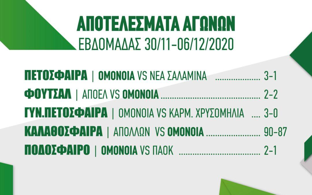 Ο απολογισμός των τμημάτων της ΟΜΟΝΟΙΑΣ για την εβδομάδα 30/11-06/12.