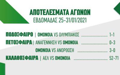 Ο απολογισμός των τμημάτων της ΟΜΟΝΟΙΑΣ για την εβδομάδα 25-31/01.